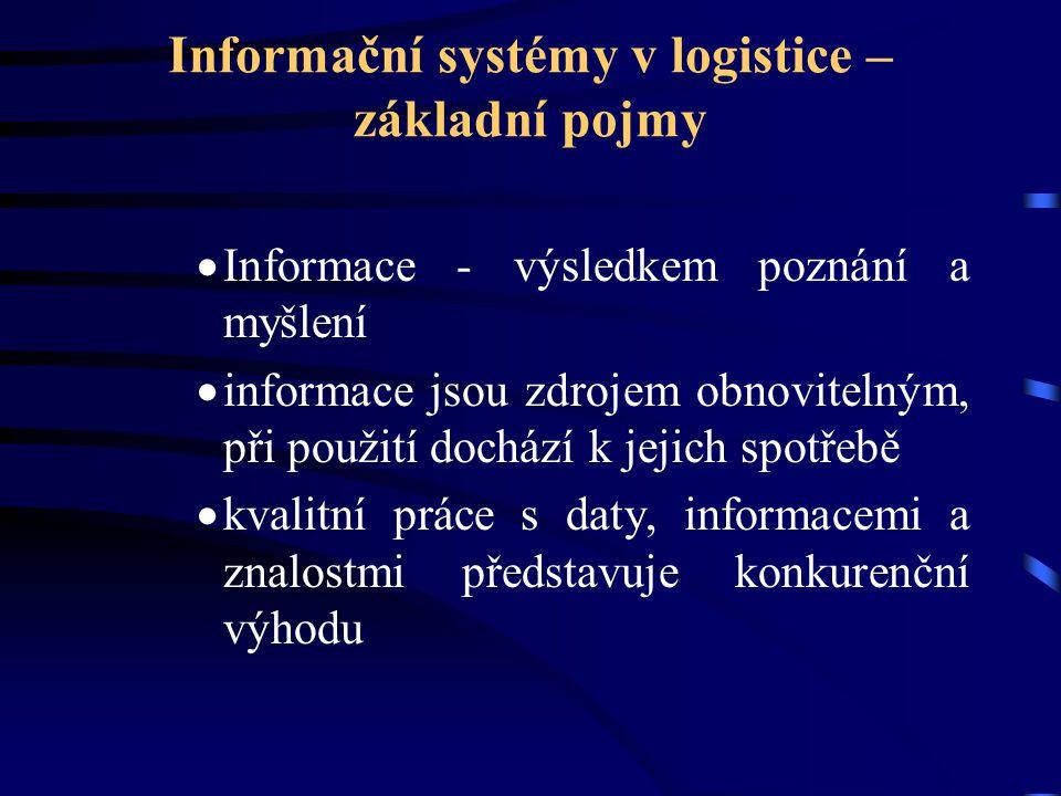 Informační systémy v logistice – základní pojmy  Informace - výsledkem poznání a myšlení  informace jsou zdrojem obnovitelným, při použití dochází k