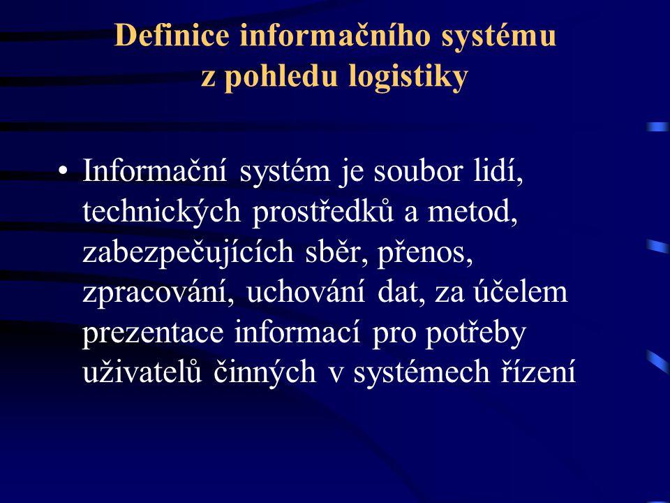 Definice informačního systému z pohledu logistiky Informační systém je soubor lidí, technických prostředků a metod, zabezpečujících sběr, přenos, zpra