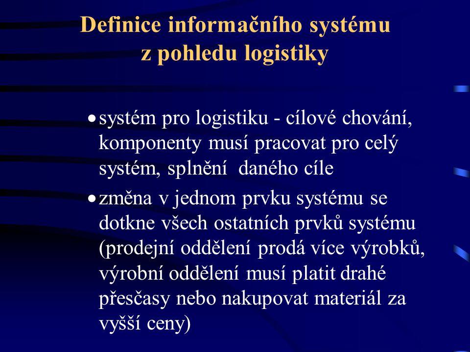 Definice informačního systému z pohledu logistiky  systém pro logistiku - cílové chování, komponenty musí pracovat pro celý systém, splnění daného cí