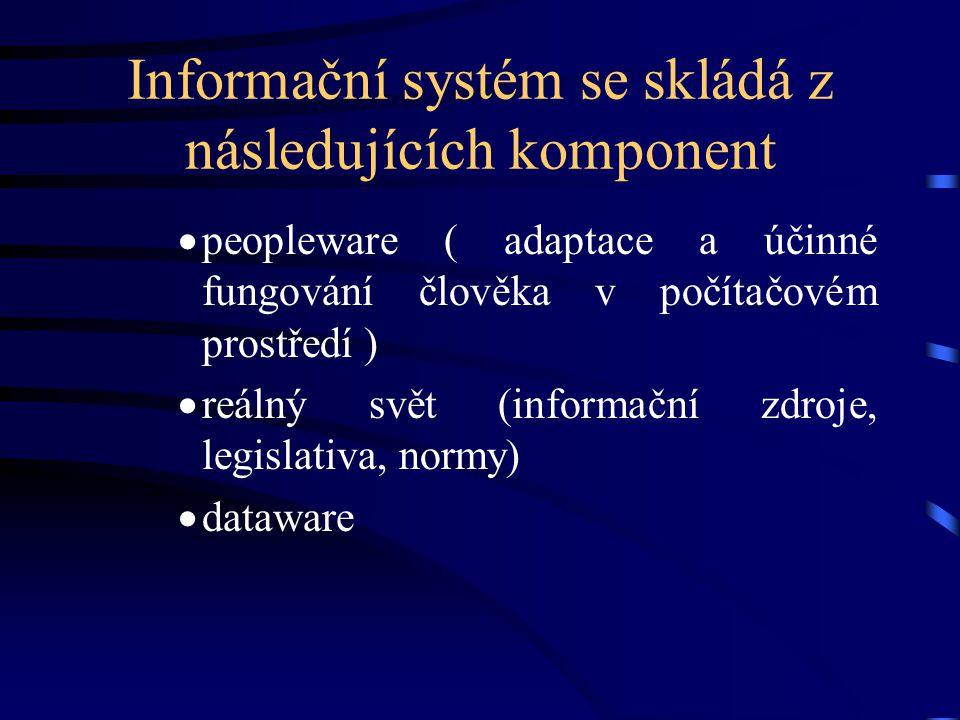 Informační systém se skládá z následujících komponent  peopleware ( adaptace a účinné fungování člověka v počítačovém prostředí )  reálný svět (info