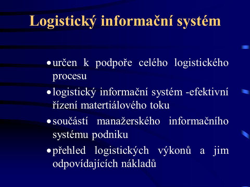 Logistický informační systém  určen k podpoře celého logistického procesu  logistický informační systém -efektivní řízení matertiálového toku  souč