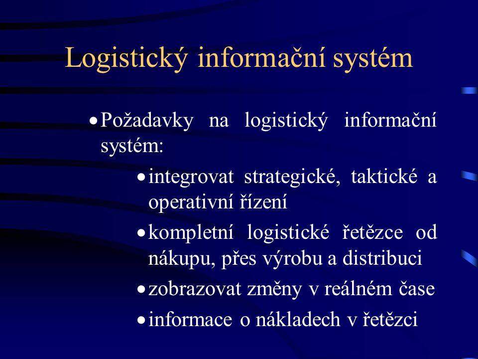 Logistický informační systém  Požadavky na logistický informační systém:  integrovat strategické, taktické a operativní řízení  kompletní logistick