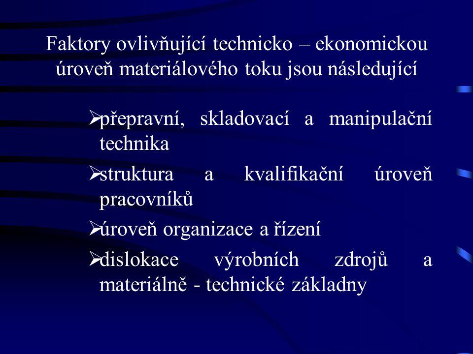 Faktory ovlivňující technicko – ekonomickou úroveň materiálového toku jsou následující  přepravní, skladovací a manipulační technika  struktura a kv