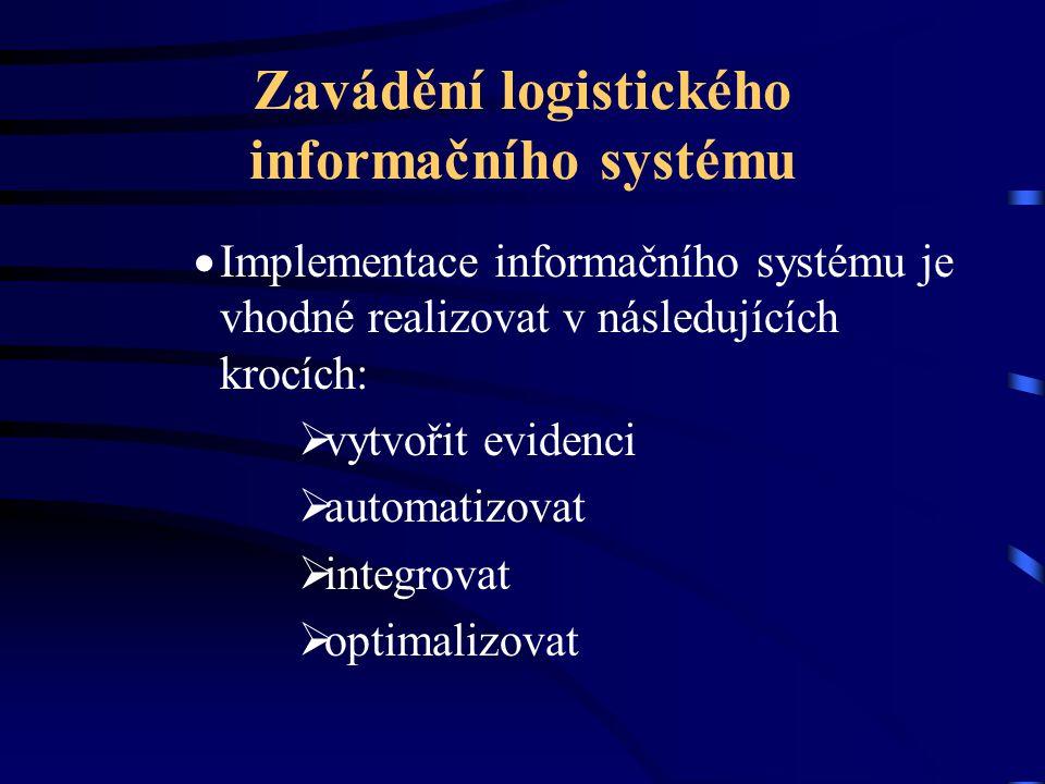 Zavádění logistického informačního systému  Implementace informačního systému je vhodné realizovat v následujících krocích:  vytvořit evidenci  aut