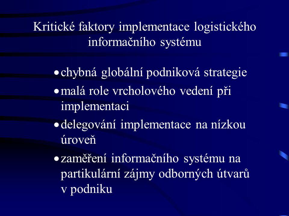 Kritické faktory implementace logistického informačního systému  chybná globální podniková strategie  malá role vrcholového vedení při implementaci