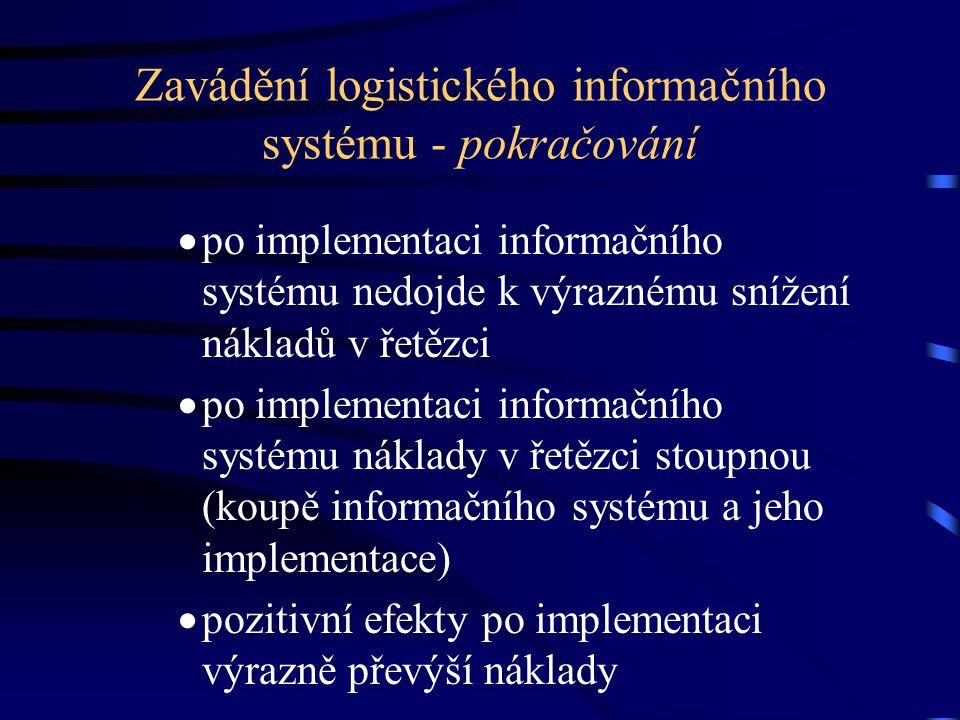 Zavádění logistického informačního systému - pokračování  po implementaci informačního systému nedojde k výraznému snížení nákladů v řetězci  po imp
