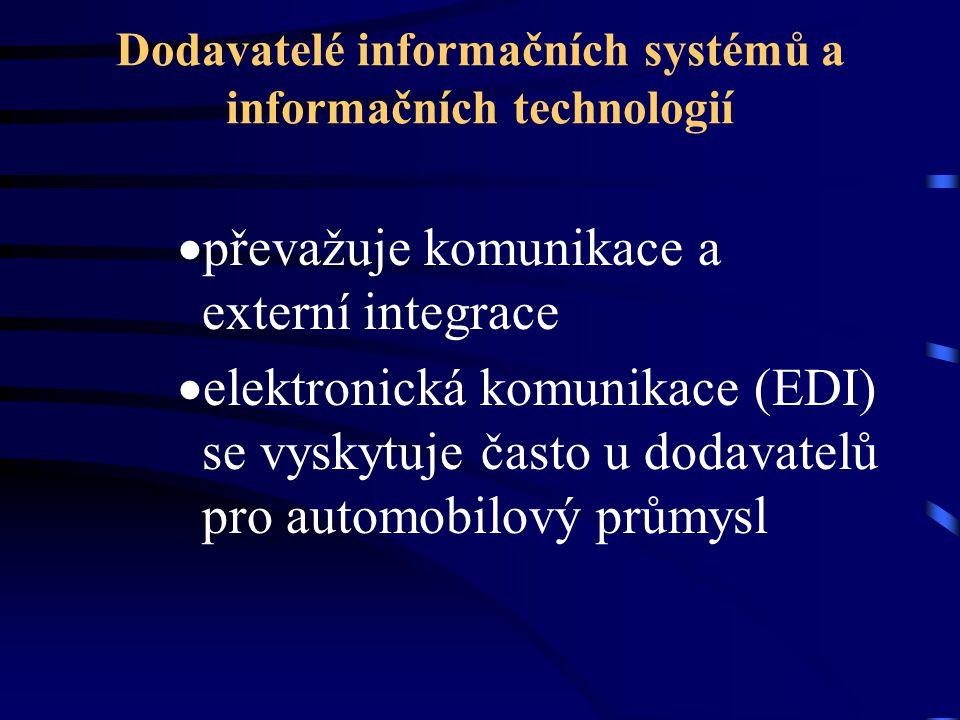 Dodavatelé informačních systémů a informačních technologií  převažuje komunikace a externí integrace  elektronická komunikace (EDI) se vyskytuje čas