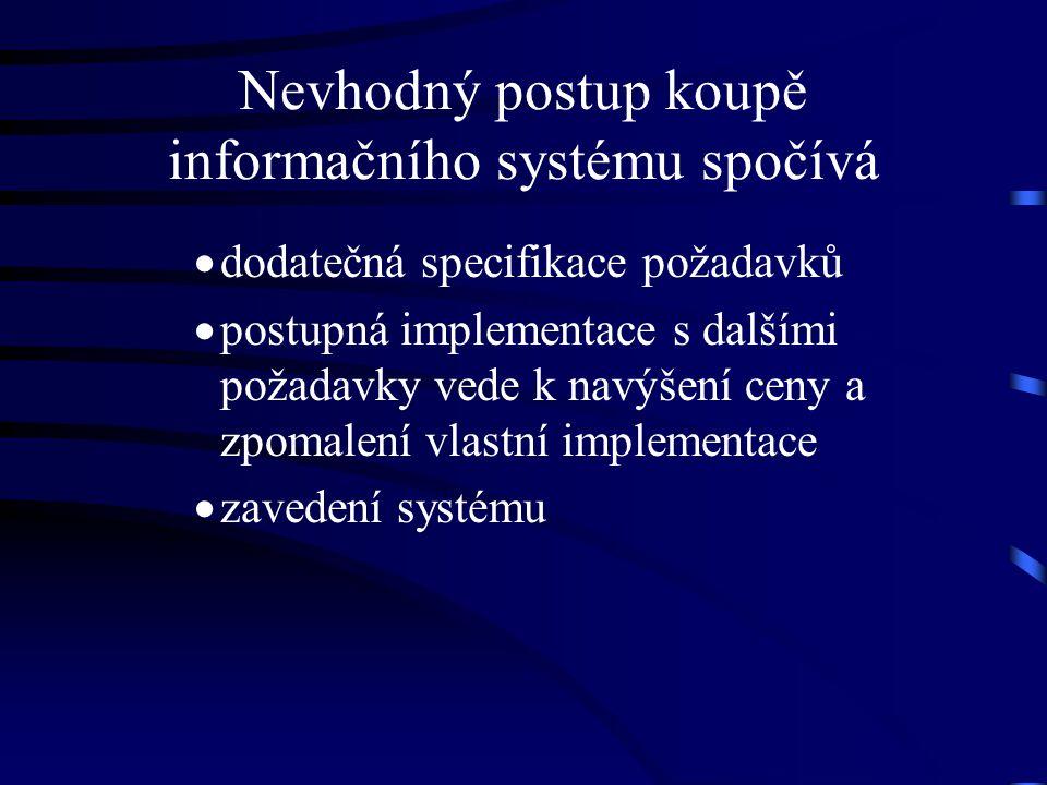 Nevhodný postup koupě informačního systému spočívá  dodatečná specifikace požadavků  postupná implementace s dalšími požadavky vede k navýšení ceny