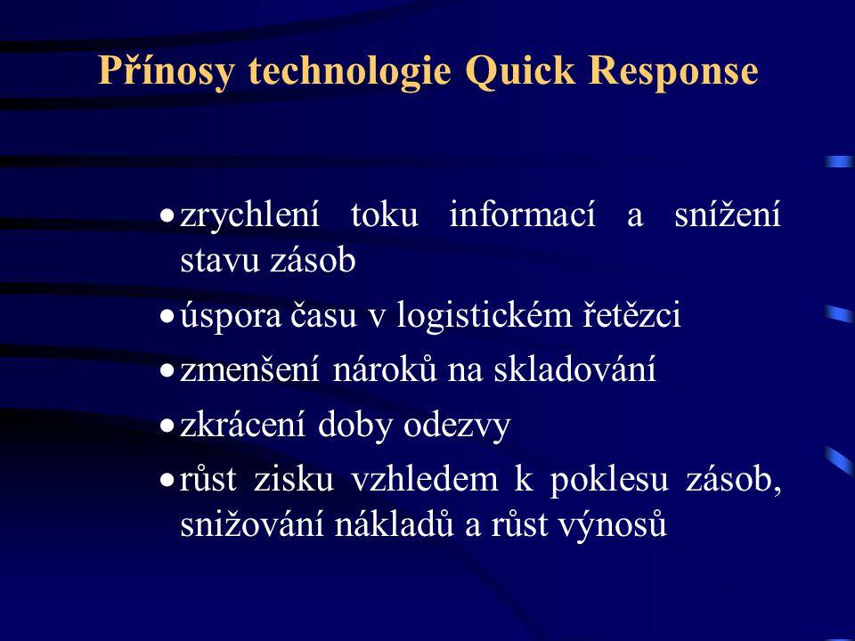 Přínosy technologie Quick Response  zrychlení toku informací a snížení stavu zásob  úspora času v logistickém řetězci  zmenšení nároků na skladován