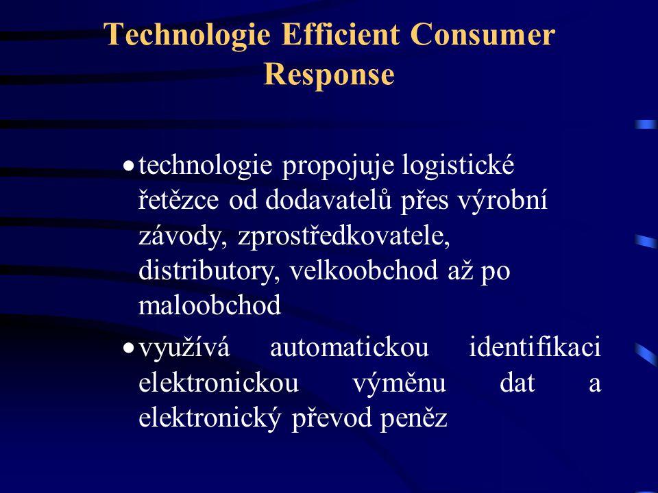 Technologie Efficient Consumer Response  Technologie se opírá  o integraci řetězců, synchronní výrobu a kontinuální doplňování zásob zboží  o uspořádání sortimentu do výrobkových skupin  o plánovací aktivity při zavádění nových výrobků na trh  o promoční strategii – promoční akce