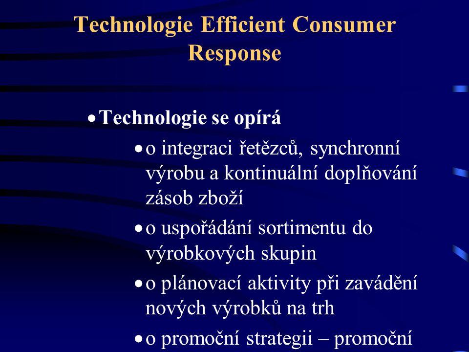 Technologie Efficient Consumer Response  Technologie se opírá  o integraci řetězců, synchronní výrobu a kontinuální doplňování zásob zboží  o uspoř