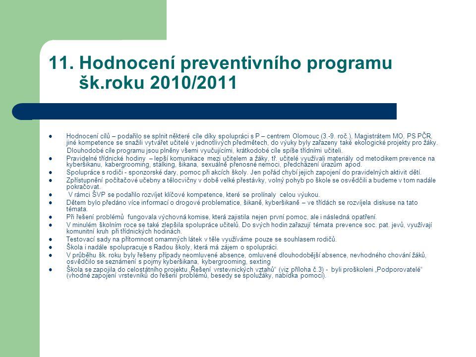 11. Hodnocení preventivního programu šk.roku 2010/2011 Hodnocení cílů – podařilo se splnit některé cíle díky spolupráci s P – centrem Olomouc (3.-9. r