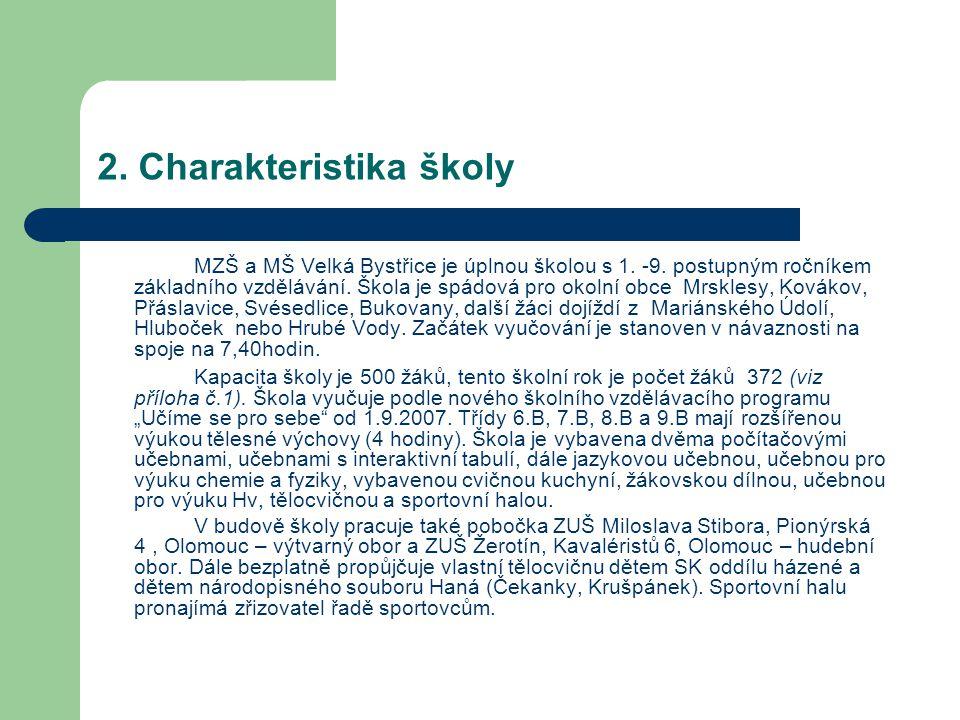 2. Charakteristika školy MZŠ a MŠ Velká Bystřice je úplnou školou s 1.