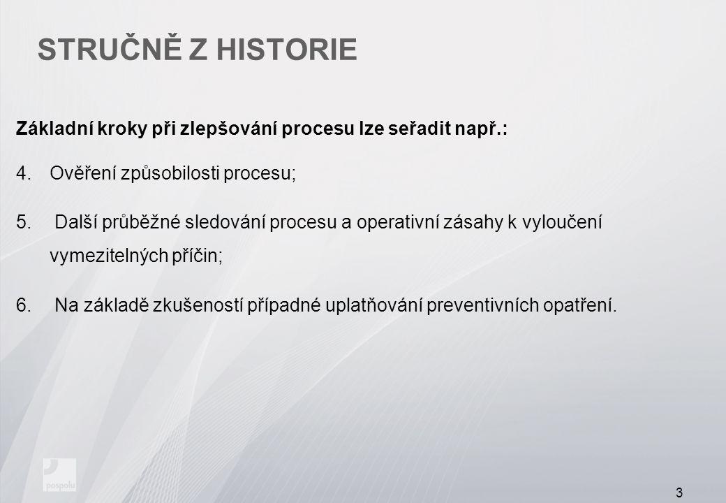 STRUČNĚ Z HISTORIE Základní kroky při zlepšování procesu lze seřadit např.: 4.Ověření způsobilosti procesu; 5.