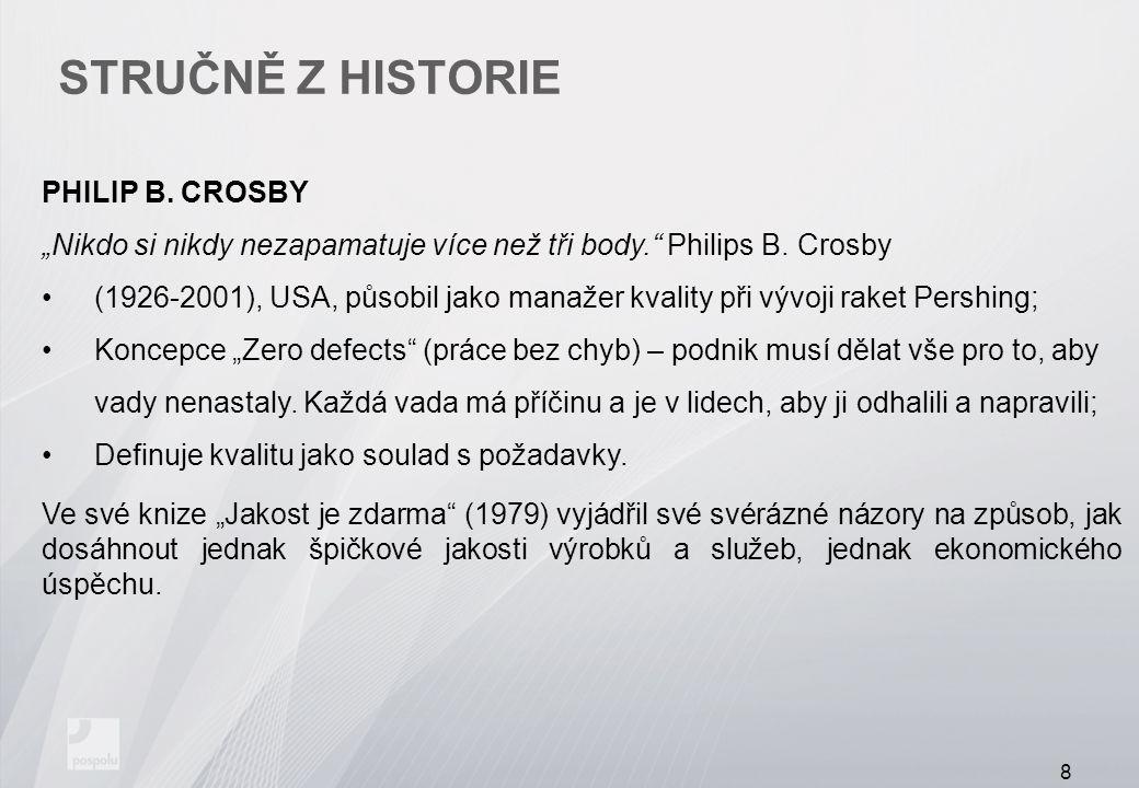 """STRUČNĚ Z HISTORIE PHILIP B. CROSBY """"Nikdo si nikdy nezapamatuje více než tři body. Philips B."""