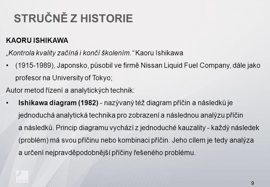 """STRUČNĚ Z HISTORIE KAORU ISHIKAWA """"Kontrola kvality začíná i končí školením. Kaoru Ishikawa (1915-1989), Japonsko, působil ve firmě Nissan Liquid Fuel Company, dále jako profesor na University of Tokyo; Autor metod řízení a analytických technik: Ishikawa diagram (1982) - nazývaný též diagram příčin a následků je jednoduchá analytická technika pro zobrazení a následnou analýzu příčin a následků."""