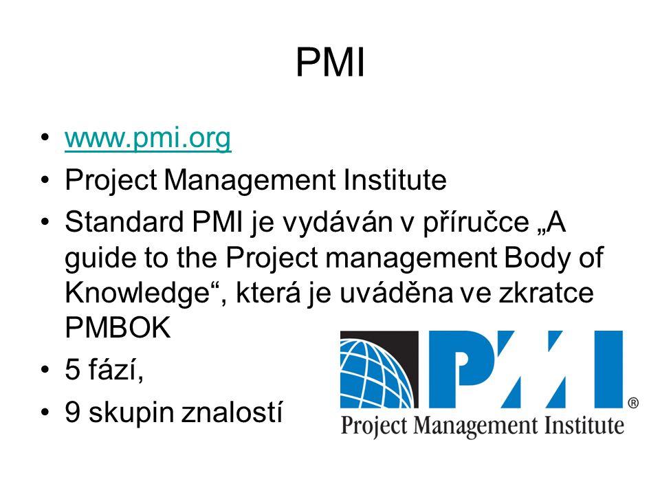 """PMI www.pmi.org Project Management Institute Standard PMI je vydáván v příručce """"A guide to the Project management Body of Knowledge"""", která je uváděn"""