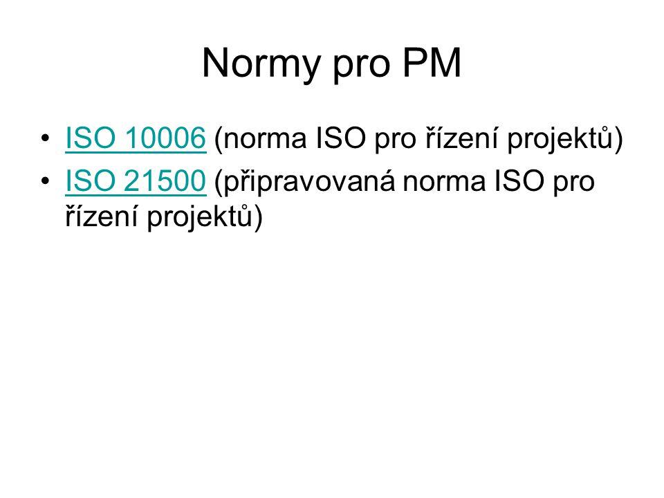 Normy pro PM ISO 10006 (norma ISO pro řízení projektů)ISO 10006 ISO 21500 (připravovaná norma ISO pro řízení projektů)ISO 21500