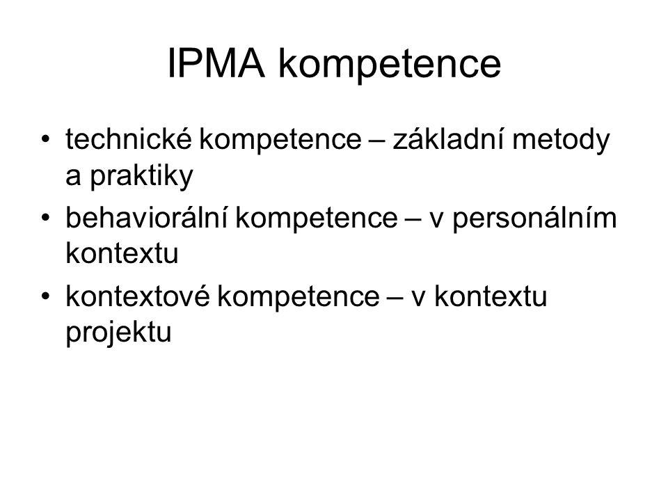 IPMA kompetence technické kompetence – základní metody a praktiky behaviorální kompetence – v personálním kontextu kontextové kompetence – v kontextu projektu