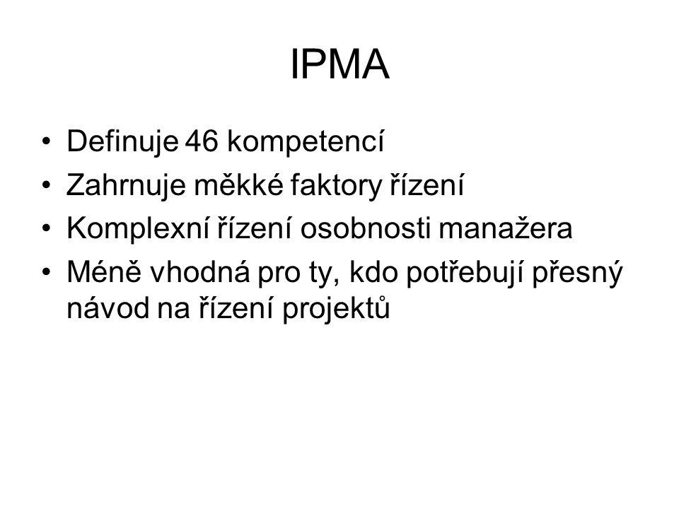 IPMA Definuje 46 kompetencí Zahrnuje měkké faktory řízení Komplexní řízení osobnosti manažera Méně vhodná pro ty, kdo potřebují přesný návod na řízení projektů