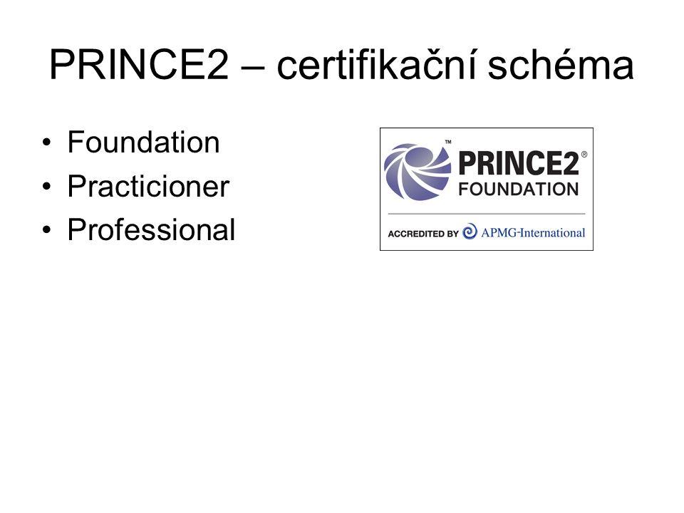 http://www.examenvragen.info/prince2-foundation/prince2- theorie/