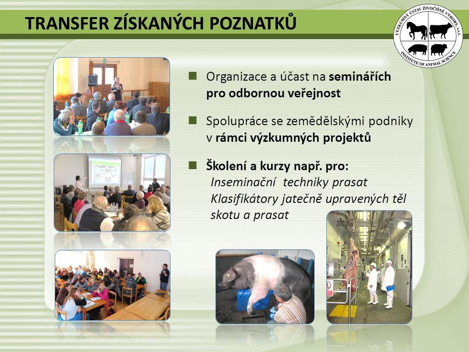 Organizace a účast na seminářích pro odbornou veřejnost Spolupráce se zemědělskými podniky v rámci výzkumných projektů Školení a kurzy např. pro: Inse