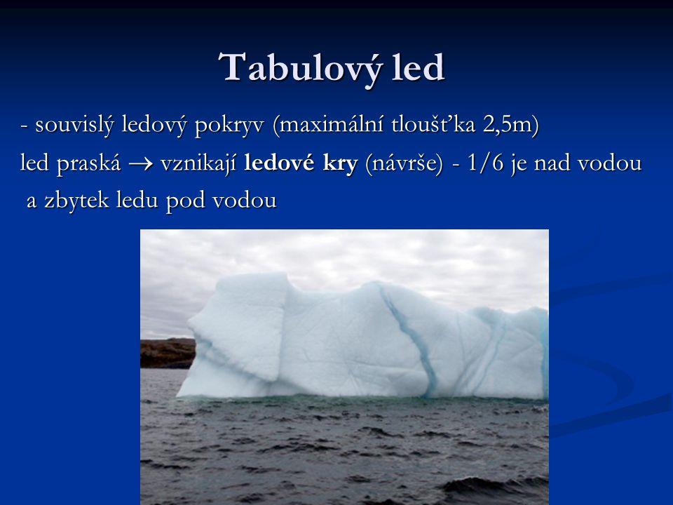 Tabulový led - souvislý ledový pokryv (maximální tloušťka 2,5m) led praská  vznikají ledové kry (návrše) - 1/6 je nad vodou a zbytek ledu pod vodou a
