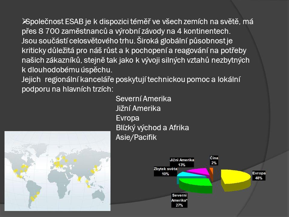  Společnost ESAB je k dispozici téměř ve všech zemích na světě, má přes 8 700 zaměstnanců a výrobní závody na 4 kontinentech.