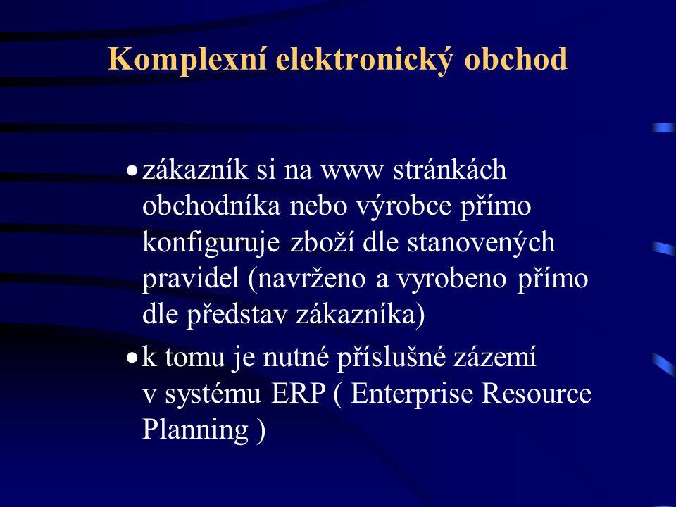 Komplexní elektronický obchod  zákazník si na www stránkách obchodníka nebo výrobce přímo konfiguruje zboží dle stanovených pravidel (navrženo a vyrobeno přímo dle představ zákazníka)  k tomu je nutné příslušné zázemí v systému ERP ( Enterprise Resource Planning )