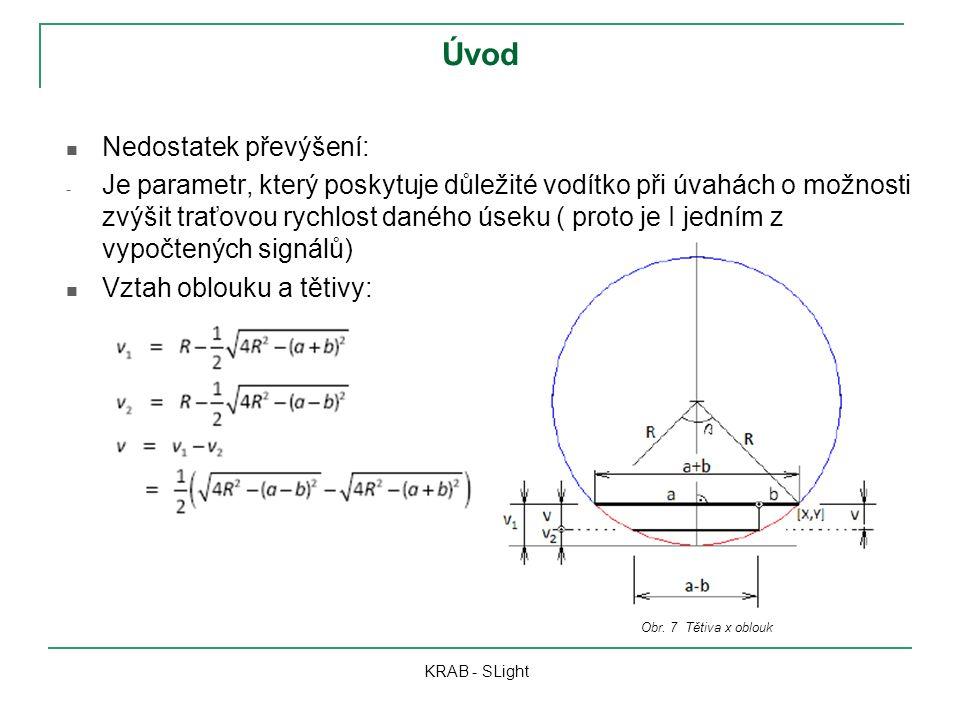Úvod Nedostatek převýšení: - Je parametr, který poskytuje důležité vodítko při úvahách o možnosti zvýšit traťovou rychlost daného úseku ( proto je I jedním z vypočtených signálů) Vztah oblouku a tětivy: KRAB - SLight Obr.