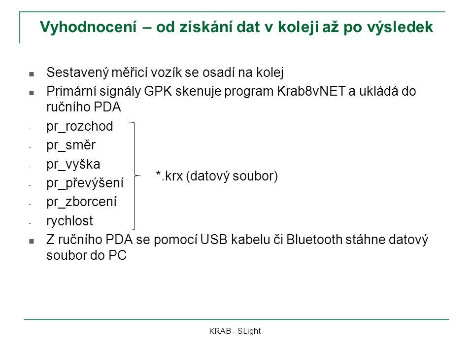 Vyhodnocení – od získání dat v koleji až po výsledek KRAB - SLight Sestavený měřicí vozík se osadí na kolej Primární signály GPK skenuje program Krab8vNET a ukládá do ručního PDA - pr_rozchod - pr_směr - pr_vyška - pr_převýšení - pr_zborcení - rychlost Z ručního PDA se pomocí USB kabelu či Bluetooth stáhne datový soubor do PC *.krx (datový soubor)