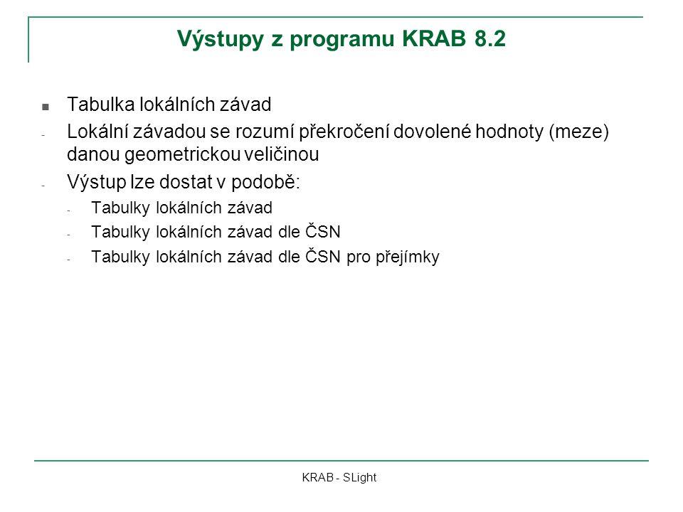 Výstupy z programu KRAB 8.2 KRAB - SLight Tabulka lokálních závad - Lokální závadou se rozumí překročení dovolené hodnoty (meze) danou geometrickou veličinou - Výstup lze dostat v podobě: - Tabulky lokálních závad - Tabulky lokálních závad dle ČSN - Tabulky lokálních závad dle ČSN pro přejímky
