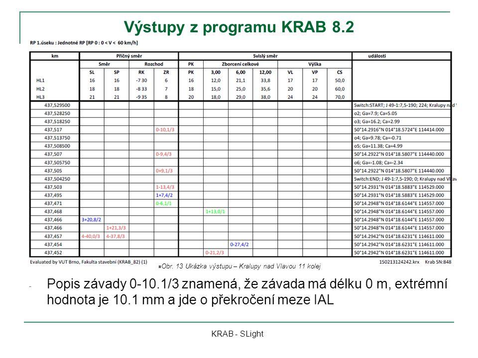 Výstupy z programu KRAB 8.2 KRAB - SLight - Popis závady 0-10.1/3 znamená, že závada má délku 0 m, extrémní hodnota je 10.1 mm a jde o překročení meze IAL Obr.
