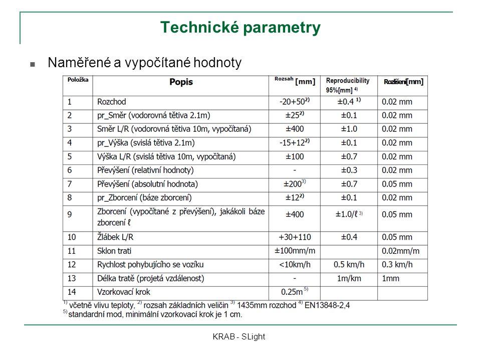 Technické parametry KRAB - SLight Naměřené a vypočítané hodnoty