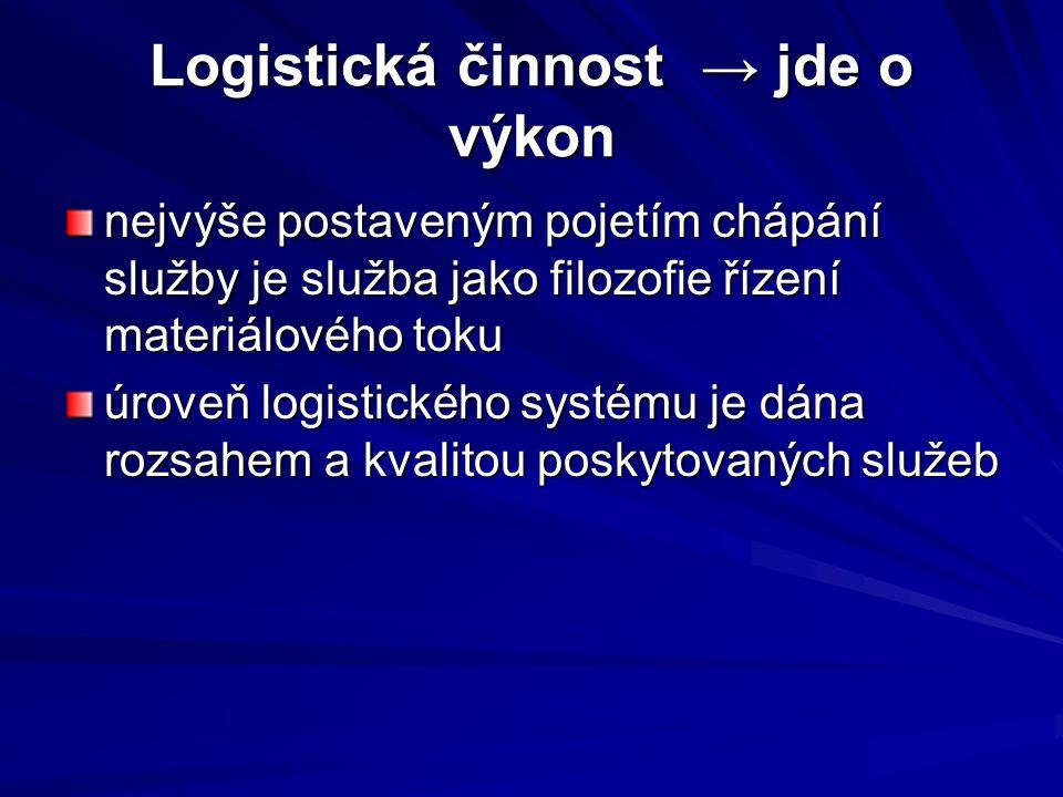Logistická činnost → jde o výkon nejvýše postaveným pojetím chápání služby je služba jako filozofie řízení materiálového toku úroveň logistického syst