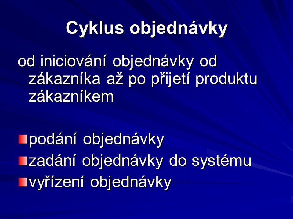 Cyklus objednávky od iniciování objednávky od zákazníka až po přijetí produktu zákazníkem podání objednávky zadání objednávky do systému vyřízení obje
