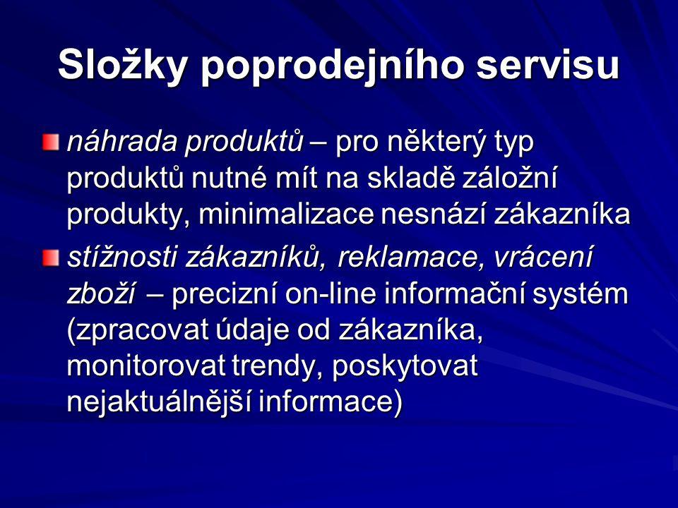 Složky poprodejního servisu náhrada produktů – pro některý typ produktů nutné mít na skladě záložní produkty, minimalizace nesnází zákazníka stížnosti