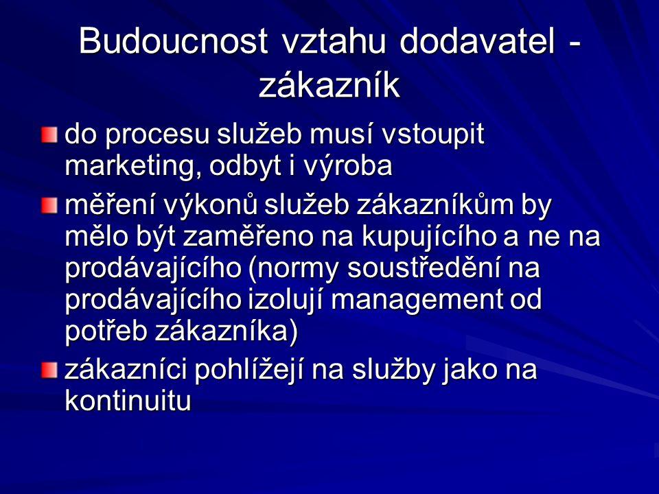 Budoucnost vztahu dodavatel - zákazník do procesu služeb musí vstoupit marketing, odbyt i výroba měření výkonů služeb zákazníkům by mělo být zaměřeno