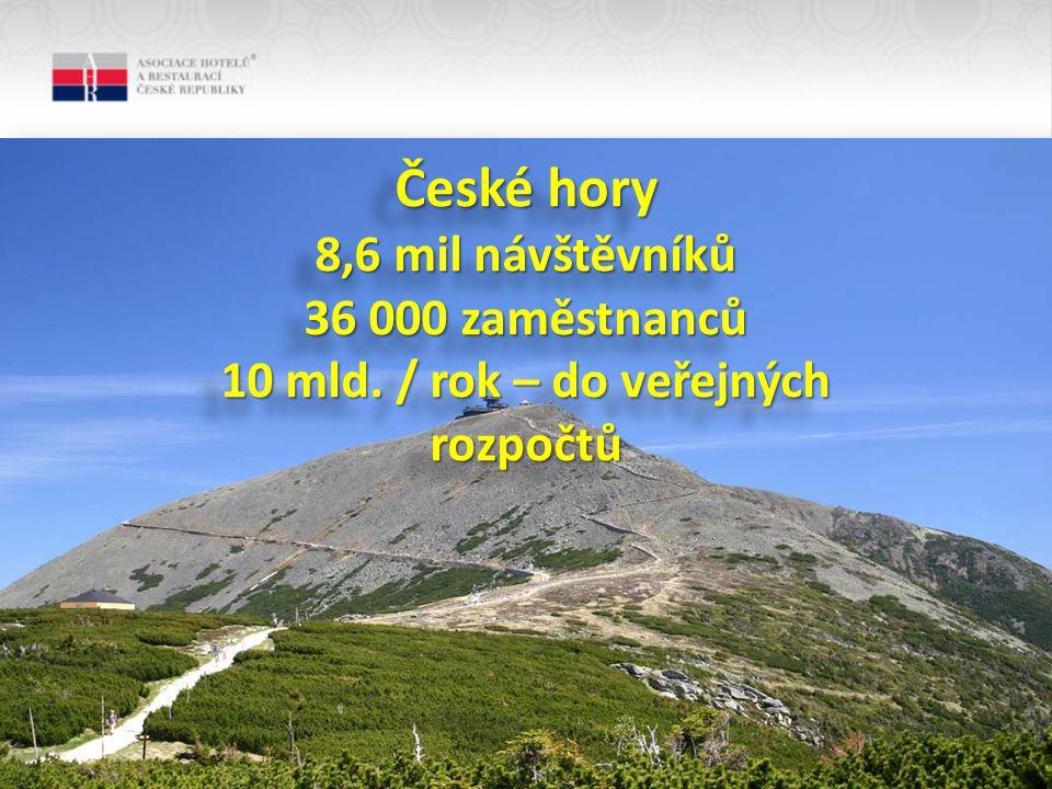 České hory 8,6 mil návštěvníků 36 000 zaměstnanců 10 mld. / rok – do veřejných rozpočtů České hory 8,6 mil návštěvníků 36 000 zaměstnanců 10 mld. / ro
