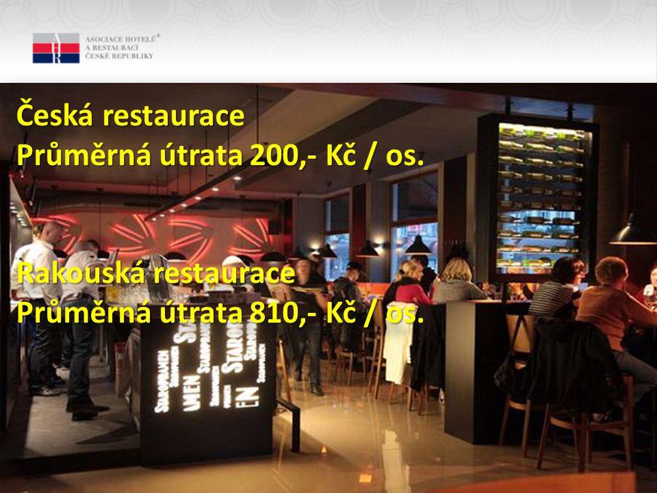 Česká restaurace Průměrná útrata 200,- Kč / os. Rakouská restaurace Průměrná útrata 810,- Kč / os. Česká restaurace Průměrná útrata 200,- Kč / os. Rak