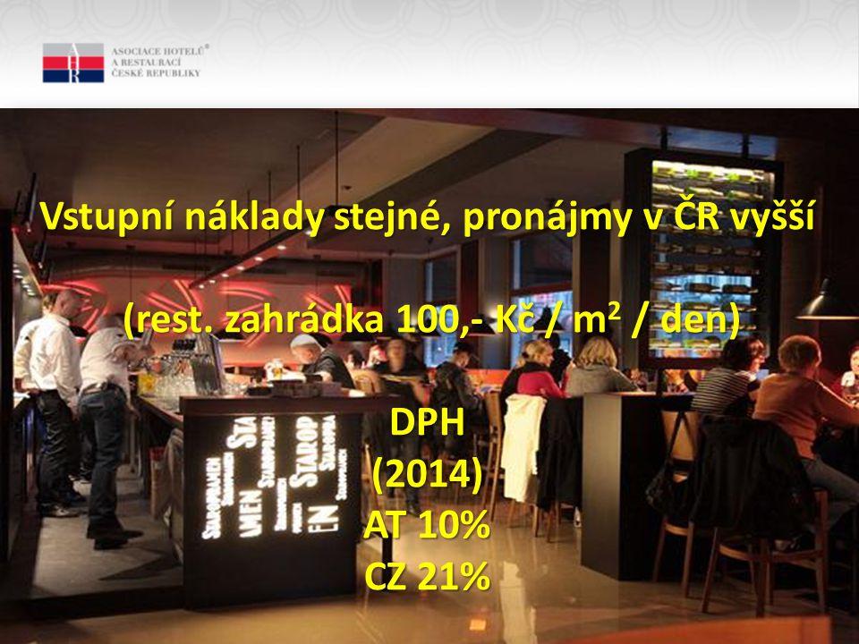 Vstupní náklady stejné, pronájmy v ČR vyšší (rest. zahrádka 100,- Kč / m 2 / den) (rest. zahrádka 100,- Kč / m 2 / den)DPH(2014) AT 10% CZ 21% Vstupní