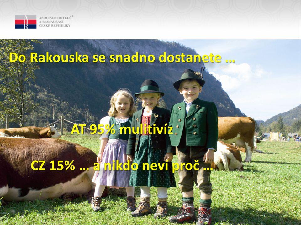 Do Rakouska se snadno dostanete … AT 95% mulitivíz CZ 15% … a nikdo neví proč … Do Rakouska se snadno dostanete … AT 95% mulitivíz CZ 15% … a nikdo ne