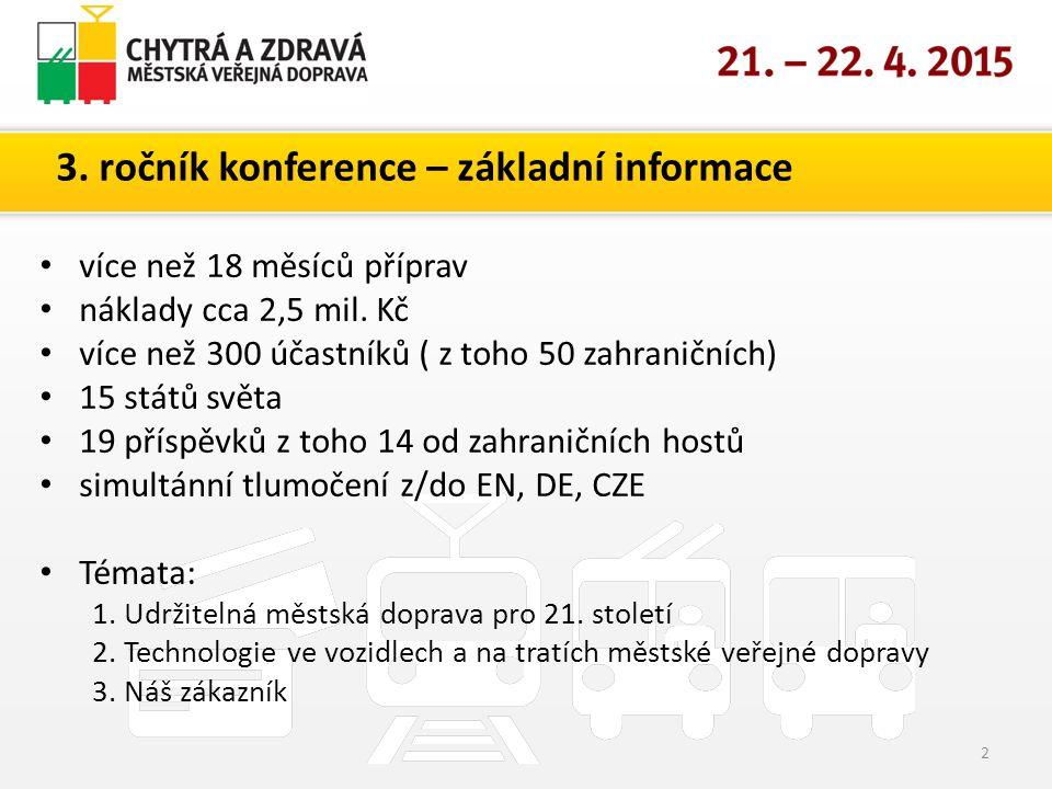 3. ročník konference – základní informace více než 18 měsíců příprav náklady cca 2,5 mil.
