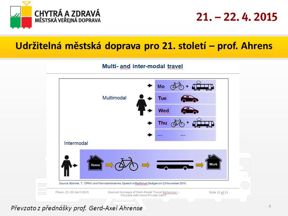 Udržitelná městská doprava pro 21. století – prof.