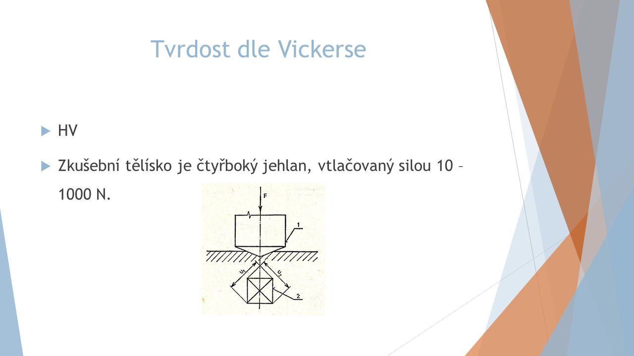 Tvrdost dle Vickerse  HV  Zkušební tělísko je čtyřboký jehlan, vtlačovaný silou 10 – 1000 N.