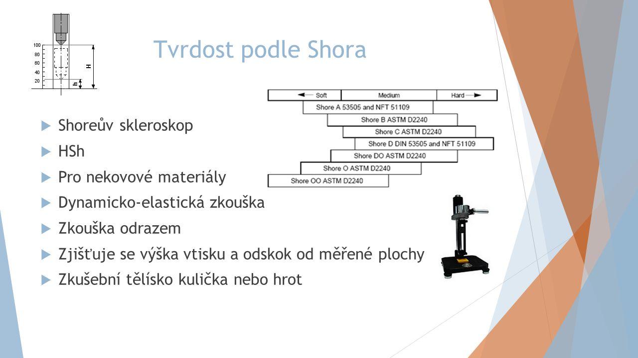 Tvrdost podle Shora  Shoreův skleroskop  HSh  Pro nekovové materiály  Dynamicko-elastická zkouška  Zkouška odrazem  Zjišťuje se výška vtisku a o