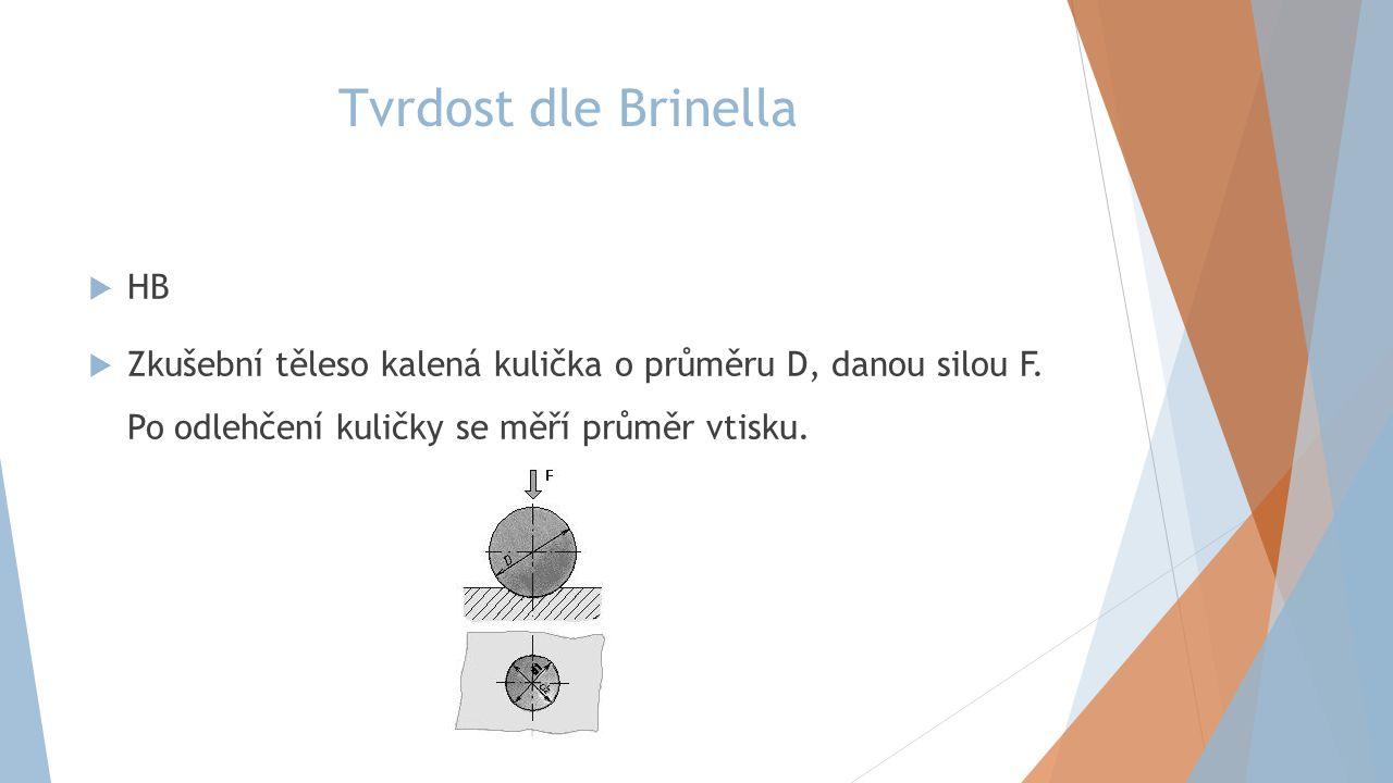 Tvrdost dle Brinella  HB  Zkušební těleso kalená kulička o průměru D, danou silou F. Po odlehčení kuličky se měří průměr vtisku.