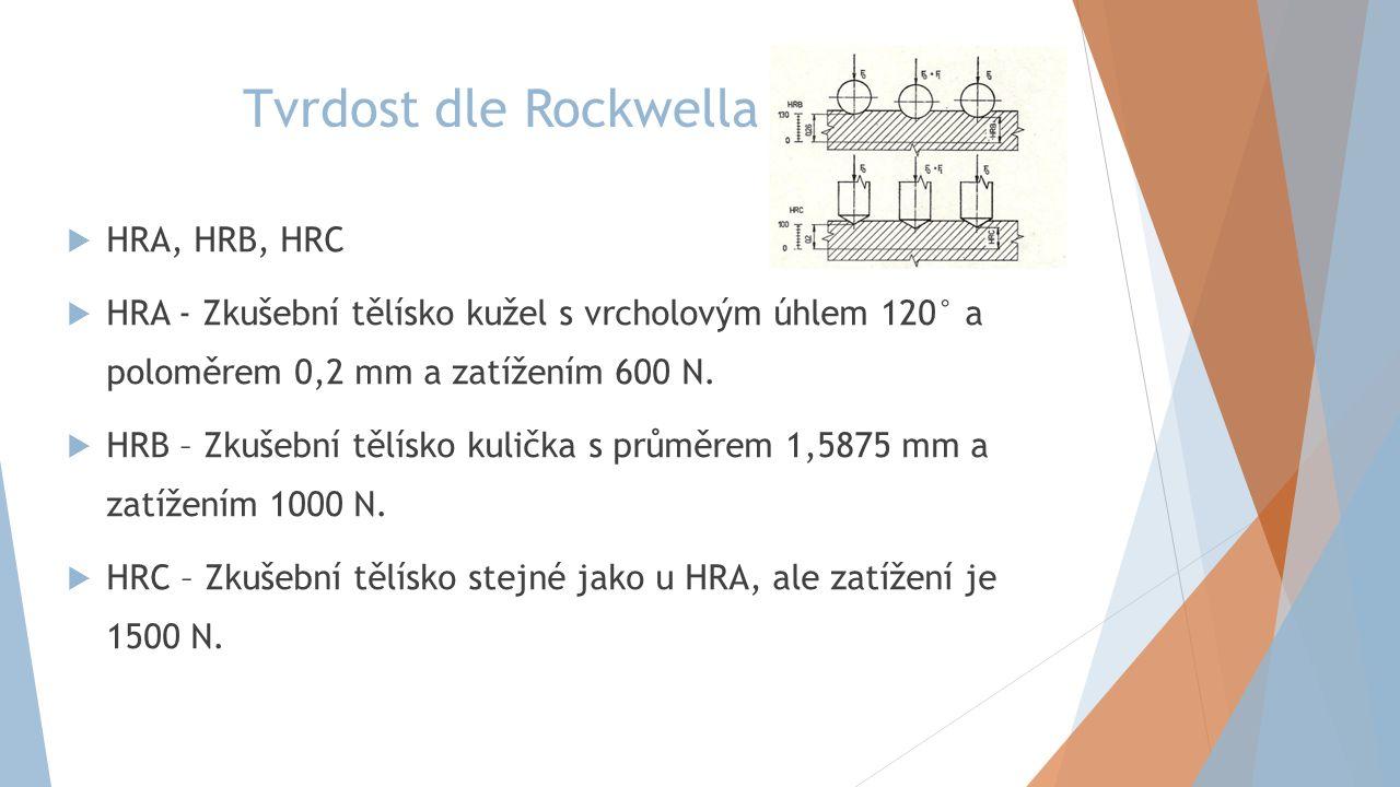 Tvrdost dle Rockwella  HRA, HRB, HRC  HRA - Zkušební tělísko kužel s vrcholovým úhlem 120° a poloměrem 0,2 mm a zatížením 600 N.  HRB – Zkušební tě