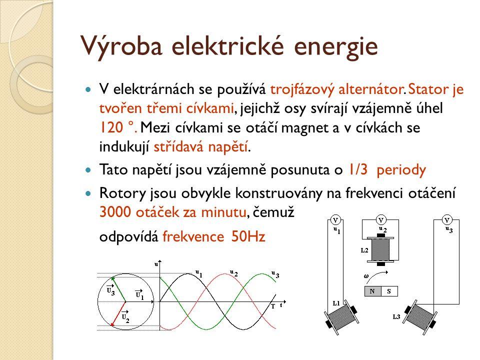 Výroba elektrické energie V elektrárnách se používá trojfázový alternátor.