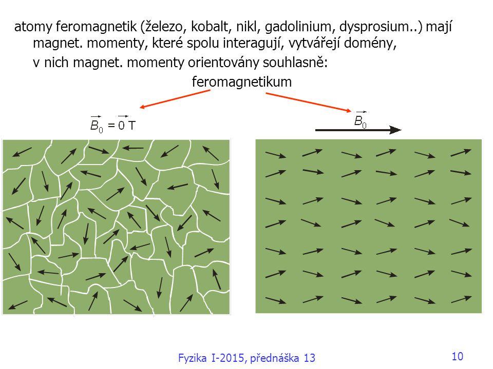 atomy feromagnetik (železo, kobalt, nikl, gadolinium, dysprosium..) mají magnet. momenty, které spolu interagují, vytvářejí domény, v nich magnet. mom